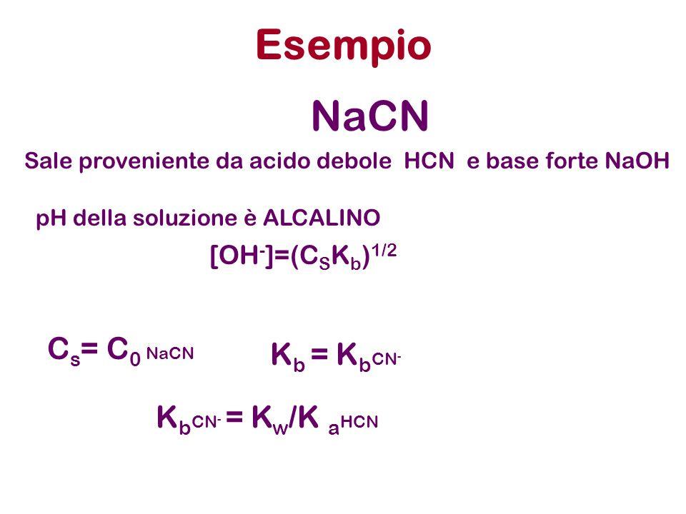 Esempio NaCN Cs= C0 NaCN Kb = KbCN- KbCN- = Kw/K aHCN [OH-]=(CSKb)1/2
